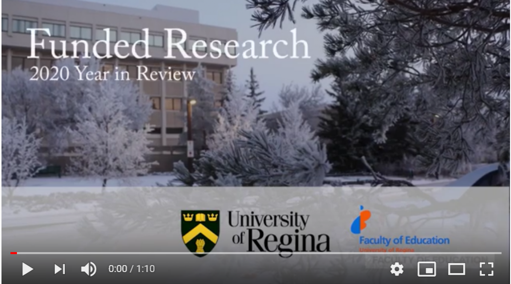 Funded Research 2020 Year in Review